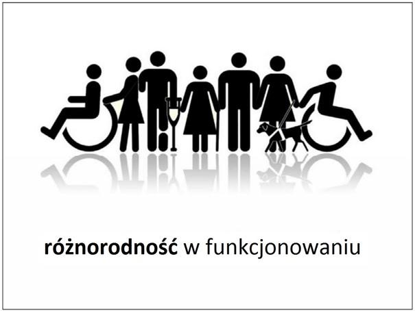 Czarne postacie na białym tle symbolizujące ludzi funkcjonujących z różnymi niepełnosprawnościami, m.in. niewidomi, osoba na wózku.